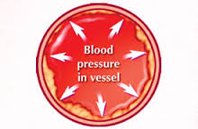systolic-blood-pressure